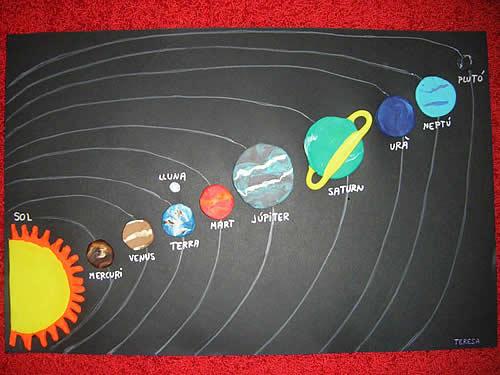 Los Planetas Del Sistema Solar Para Ninos