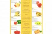 """Charla Nutrición: """"Buenos hábitos alimentarios: Educando en casa y en la escuela"""""""