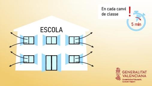 Guía para ventilación en las aulas