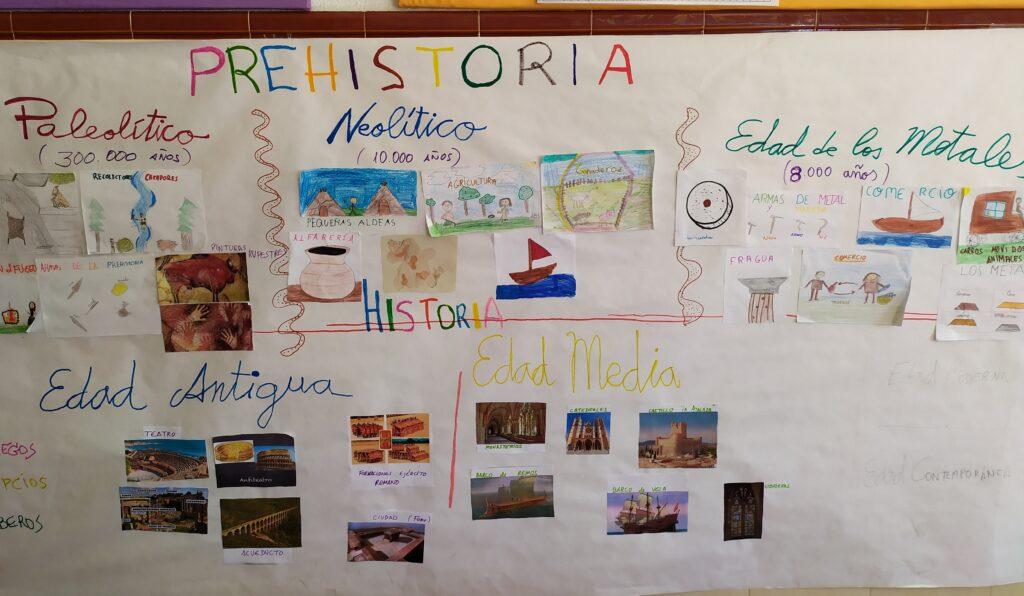 """Proyecto: Viaje en el tiempo """"Desde la Prehistoria hasta la Edad Media"""""""